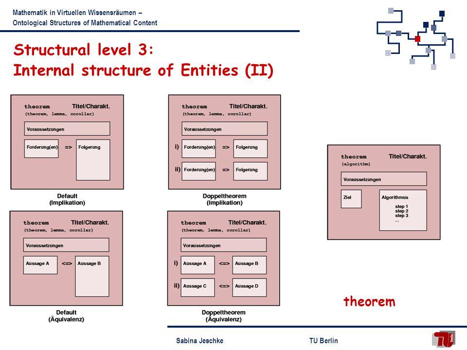 Sabina JeschkeTU Berlin Mathematik in Virtuellen Wissensräumen – Ontological Structures of Mathematical Content theorem Structural level 3: Internal structure of Entities (II)