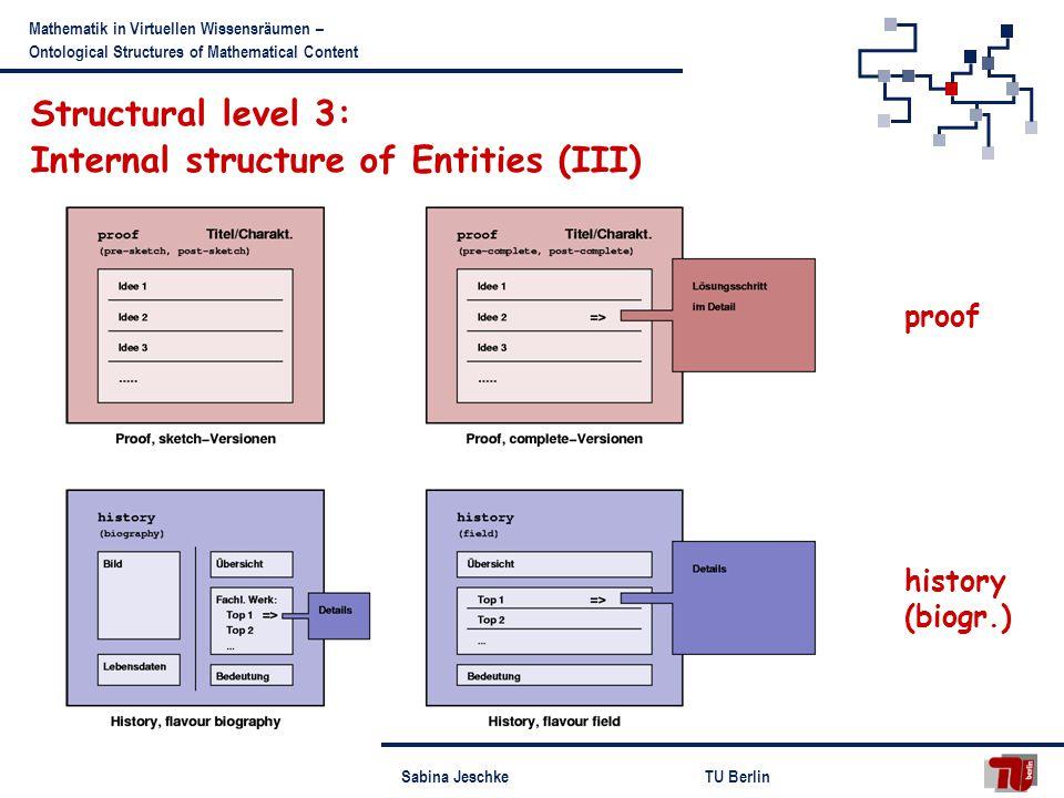 Sabina JeschkeTU Berlin Mathematik in Virtuellen Wissensräumen – Ontological Structures of Mathematical Content history (biogr.) proof Structural level 3: Internal structure of Entities (III)
