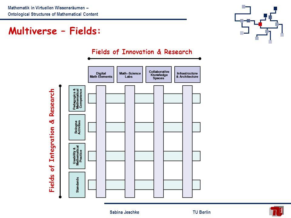 Sabina JeschkeTU Berlin Mathematik in Virtuellen Wissensräumen – Ontological Structures of Mathematical Content Multiverse – Fields: Fields of Innovation & Research Fields of Integration & Research