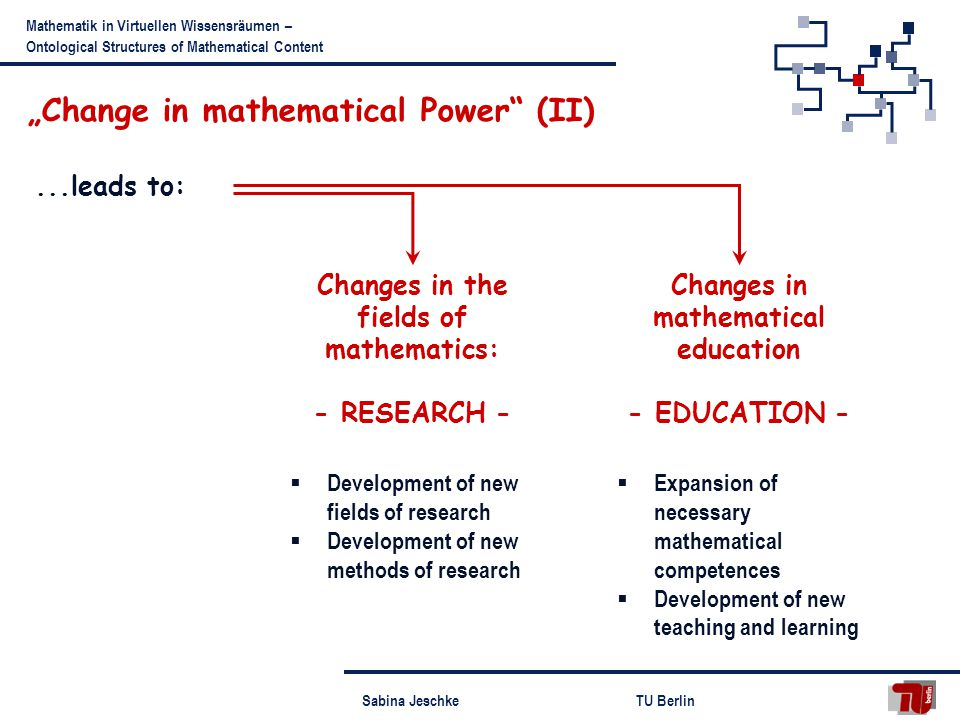 Sabina JeschkeTU Berlin Mathematik in Virtuellen Wissensräumen – Ontological Structures of Mathematical Content Change in mathematical Power (II)...leads to: Changes in the fields of mathematics: - RESEARCH - Changes in mathematical education - EDUCATION - Development of new fields of research Development of new methods of research Expansion of necessary mathematical competences Development of new teaching and learning