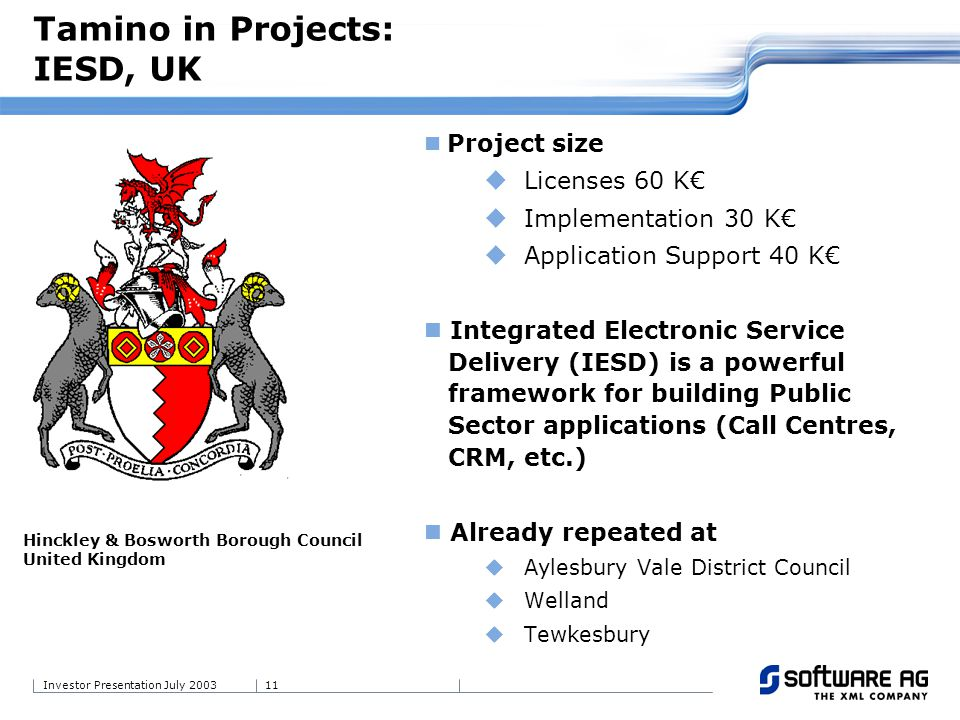 11Investor Presentation July 2003 Tamino in Projects: IESD, UK Project size Licenses 60 K Implementation 30 K Application Support 40 K Integrated Elec