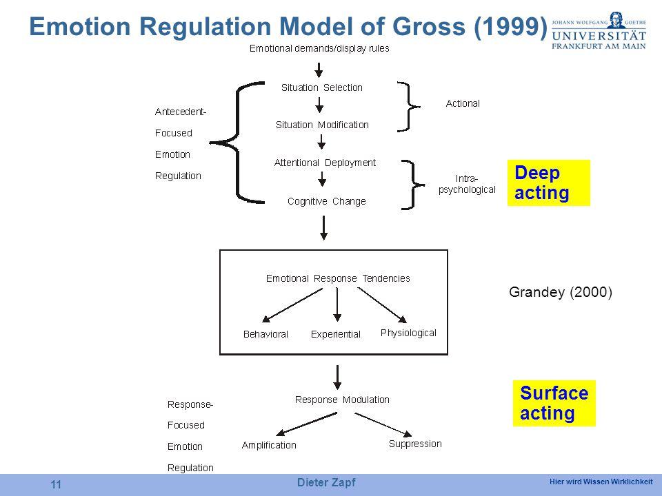 Hier wird Wissen Wirklichkeit Dieter Zapf 11 Emotion Regulation Model of Gross (1999) Deep acting Surface acting Grandey (2000)