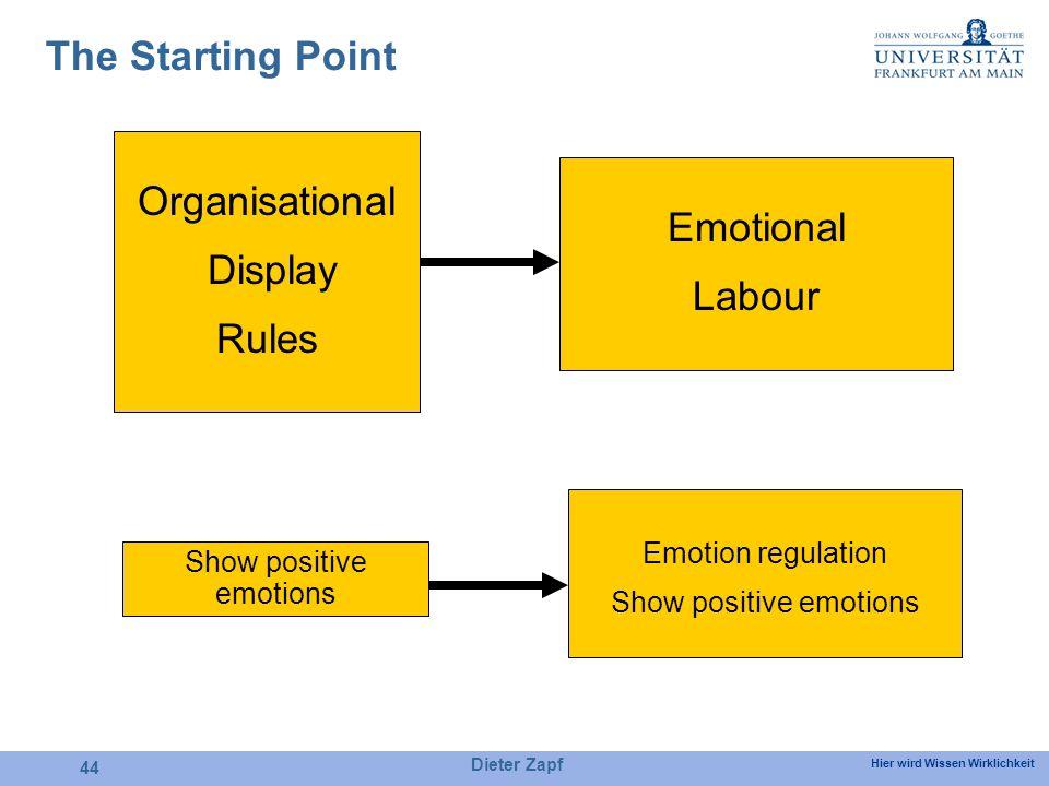 Hier wird Wissen Wirklichkeit Dieter Zapf 44 The Starting Point Organisational Display Rules Emotional Labour Show positive emotions Emotion regulation Show positive emotions