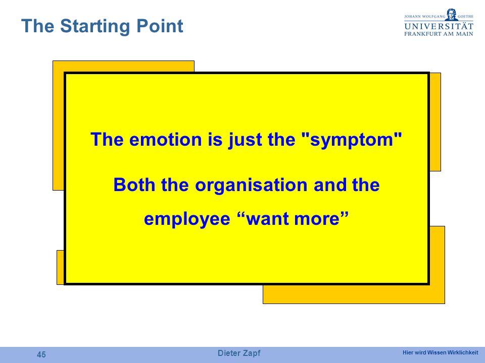 Hier wird Wissen Wirklichkeit Dieter Zapf 45 The Starting Point Organisational Display Rules Emotional Labour Show positive emotions Emotion regulation Show positive emotions The emotion is just the symptom Both the organisation and the employee want more