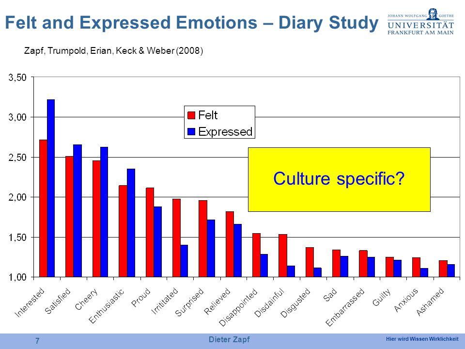 Hier wird Wissen Wirklichkeit Dieter Zapf 7 Felt and Expressed Emotions – Diary Study Zapf, Trumpold, Erian, Keck & Weber (2008) Culture specific?