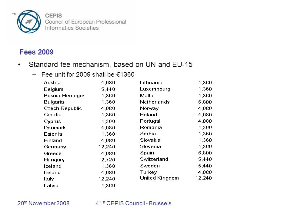 20 th November 200841 st CEPIS Council - Brussels Budget 2009