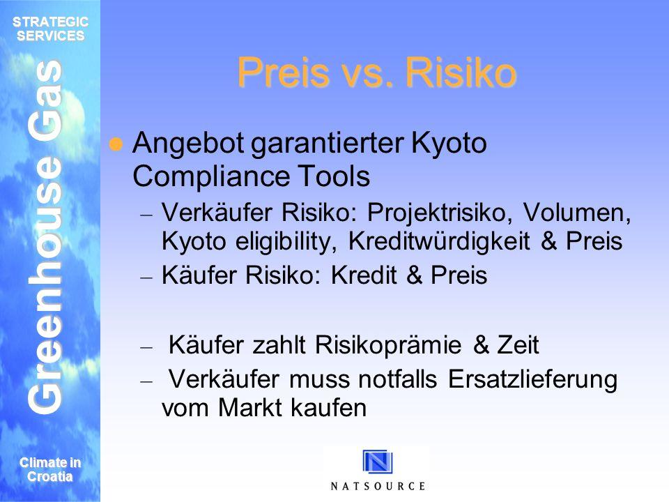 Greenhouse Gas STRATEGIC SERVICES Climate in Croatia Preis vs. Risiko Angebot garantierter Kyoto Compliance Tools – Verkäufer Risiko: Projektrisiko, V