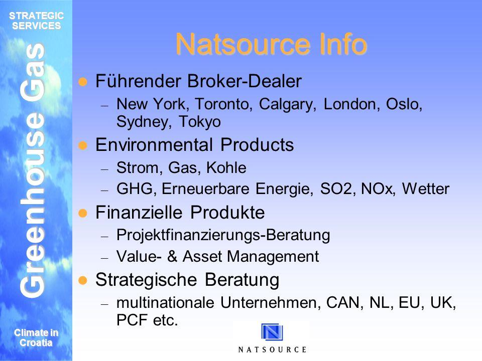 Greenhouse Gas STRATEGIC SERVICES Climate in Croatia Natsource Info Führender Broker-Dealer – New York, Toronto, Calgary, London, Oslo, Sydney, Tokyo