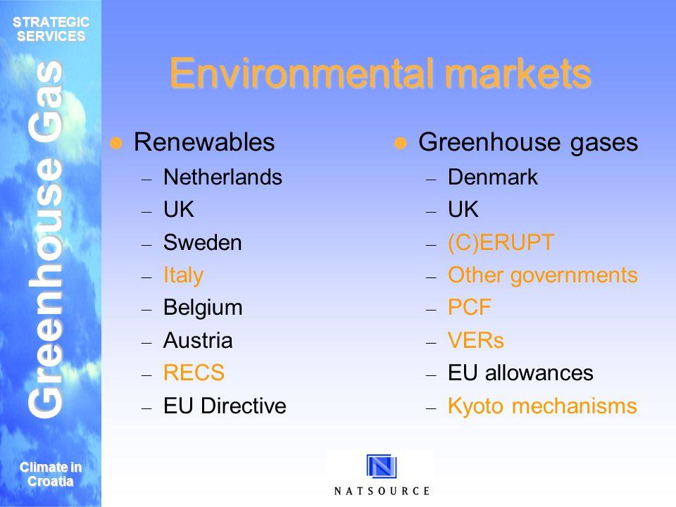 Greenhouse Gas STRATEGIC SERVICES Climate in Croatia Environmental markets Renewables – Netherlands – UK – Sweden – Italy – Belgium – Austria – RECS –