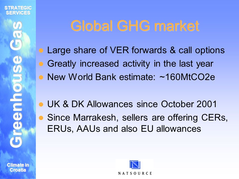 Greenhouse Gas STRATEGIC SERVICES Climate in Croatia Global GHG market Large share of VER forwards & call options Greatly increased activity in the la