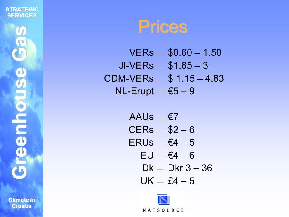 Greenhouse Gas STRATEGIC SERVICES Climate in Croatia Prices VERs JI-VERs CDM-VERs NL-Erupt AAUs CERs ERUs EU Dk UK $0.60 – 1.50 $1.65 – 3 $ 1.15 – 4.8