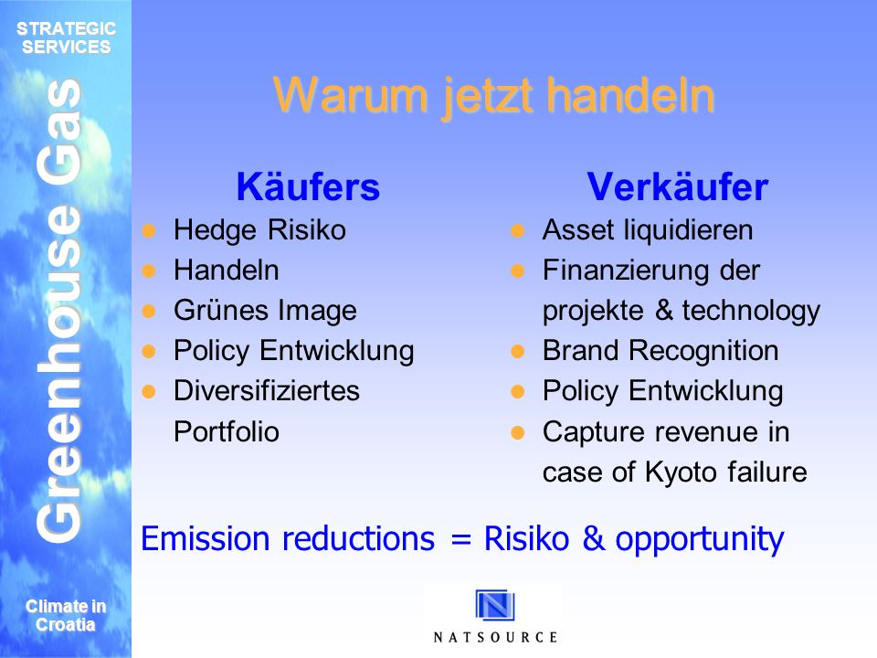 Greenhouse Gas STRATEGIC SERVICES Climate in Croatia Der heutige Markt 2. Der heutige Markt