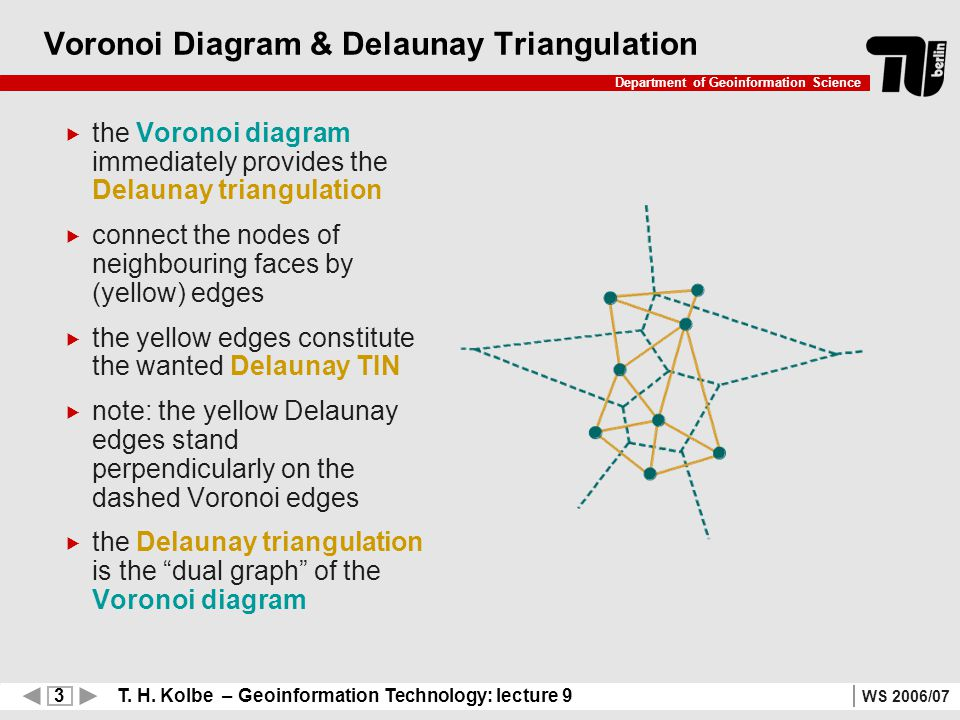 3 T. H. Kolbe – Geoinformation Technology: lecture 9 Department of Geoinformation Science WS 2006/07 Voronoi Diagram & Delaunay Triangulation the Voro