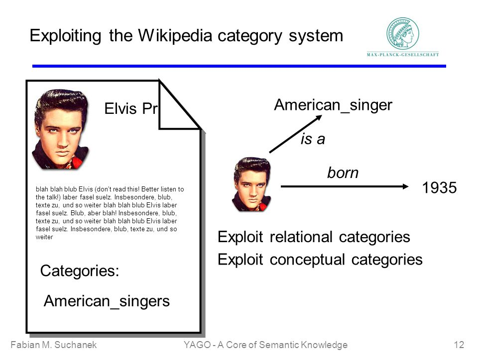 Fabian M. SuchanekYAGO - A Core of Semantic Knowledge 12 Exploiting the Wikipedia category system Elvis Pr blah blah blub Elvis (don't read this! Bett