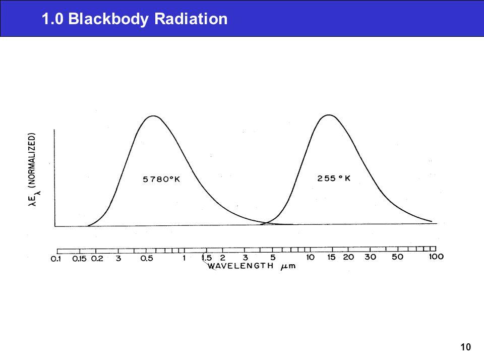 10 1.0 Blackbody Radiation