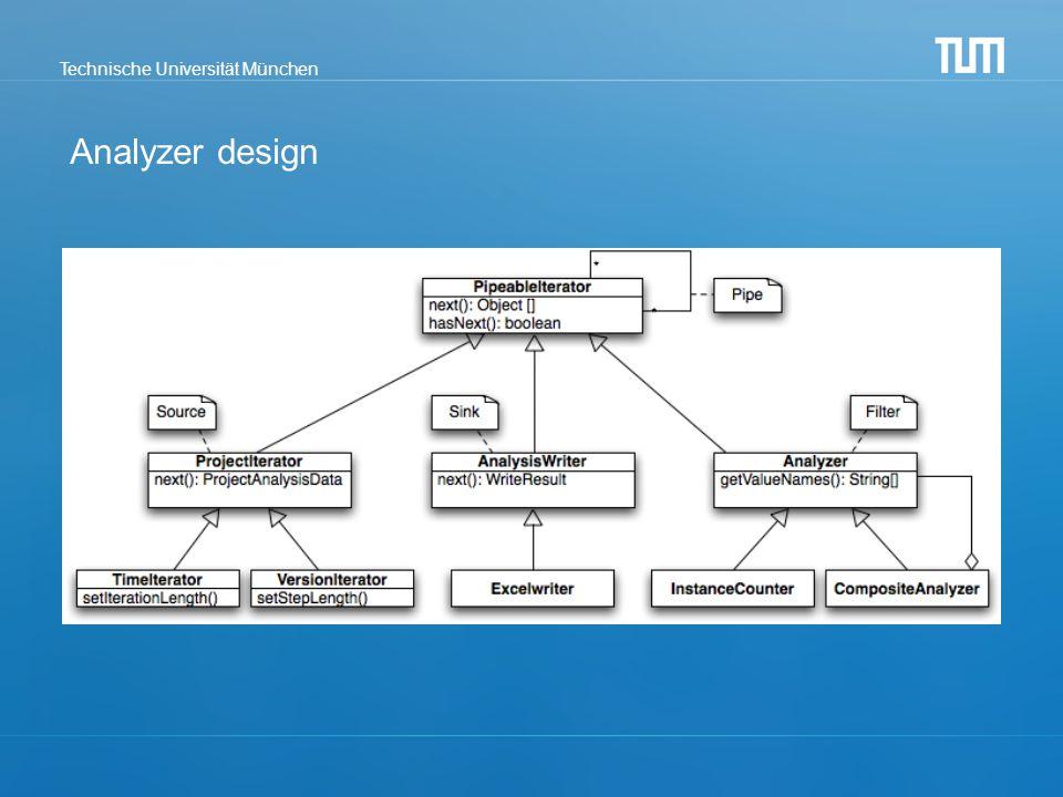 Technische Universität München Analyzer design