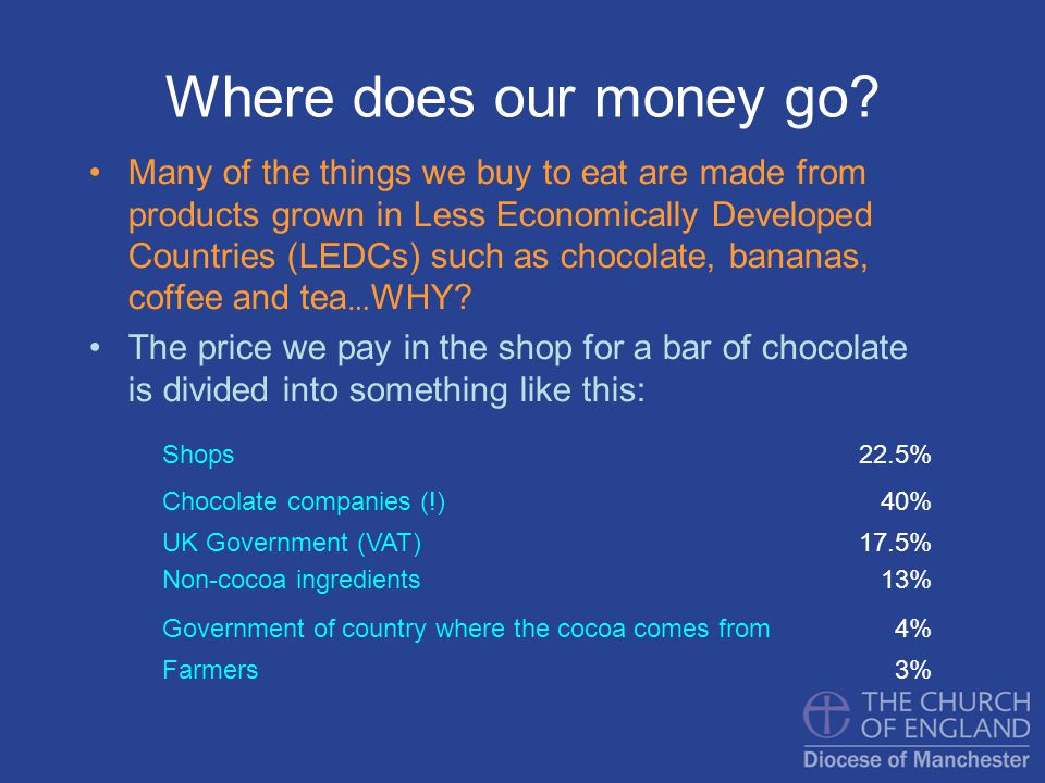 Where does our money go? Many of the things we buy to eat are made from products grown in Less Economically Developed Countries (LEDCs) such as chocol