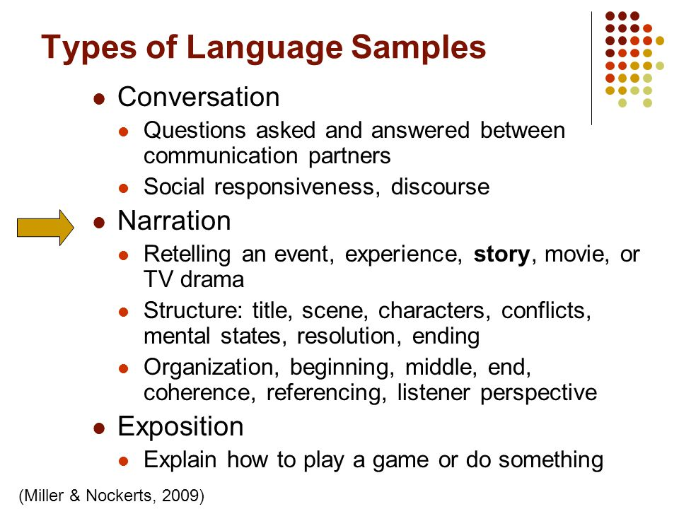 Types of Language Samples Conversation Questions asked and answered between communication partners Social responsiveness, discourse Narration Retellin