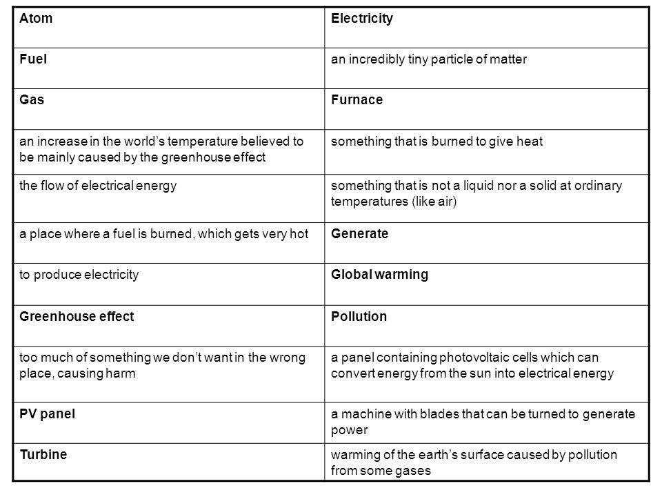 RenewablesNon-renewables Were you right?