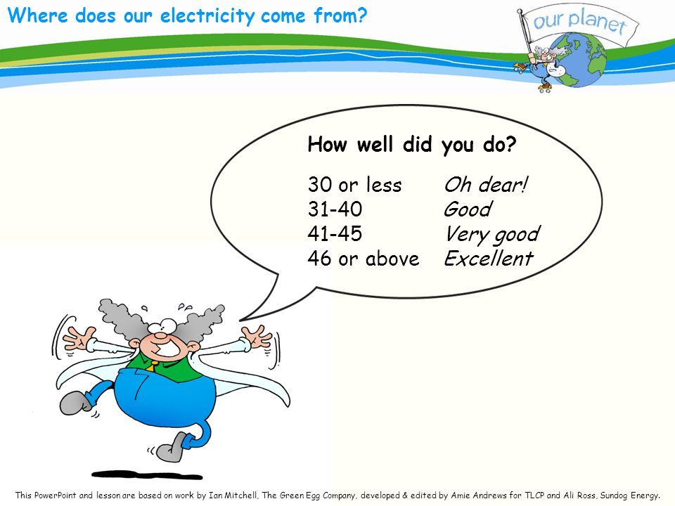 Where does our electricity come from. How well did you do.