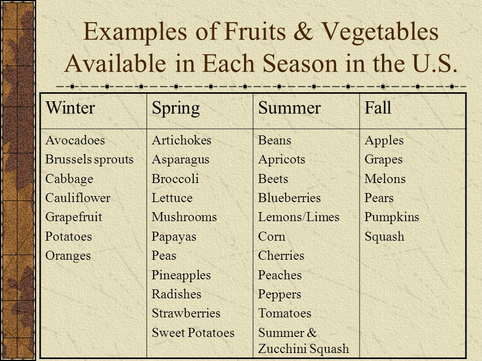 Examples of Fruits & Vegetables Available in Each Season in the U.S.
