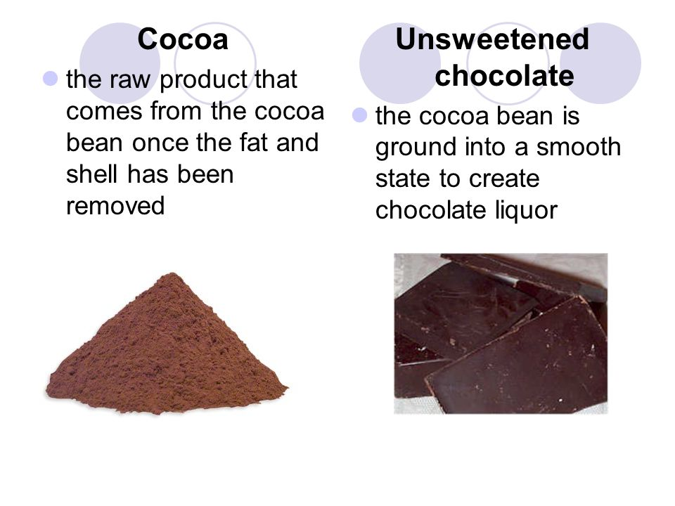 Cocoa the raw product that comes from the cocoa bean once the fat and shell has been removed Unsweetened chocolate the cocoa bean is ground into a smo