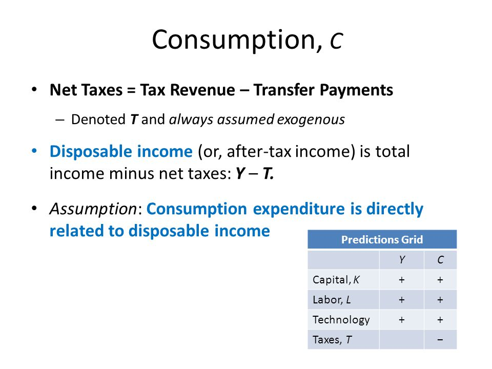 Consumption, C Net Taxes = Tax Revenue – Transfer Payments – Denoted T and always assumed exogenous Disposable income (or, after-tax income) is total