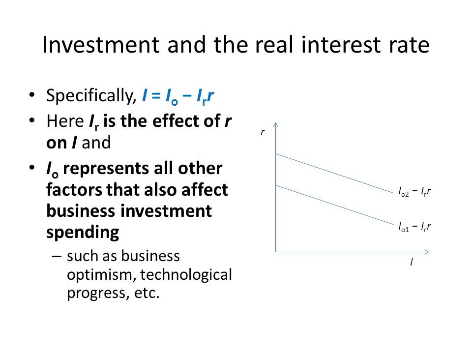 Investment and the real interest rate Specifically, I = I o I r r Here I r is the effect of r on I and I o represents all other factors that also affe