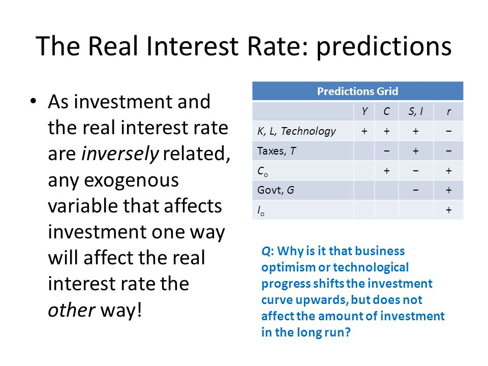 The Real Interest Rate: predictions As investment and the real interest rate are inversely related, any exogenous variable that affects investment one