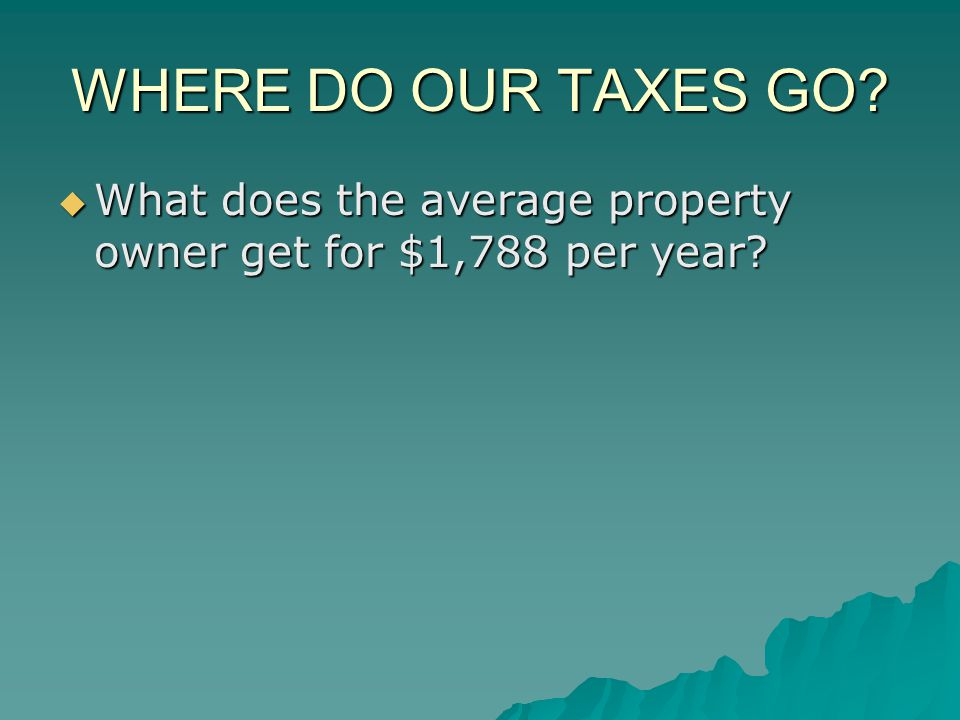 WHERE DO OUR TAXES GO? What does the average property owner get for $1,788 per year? What does the average property owner get for $1,788 per year?