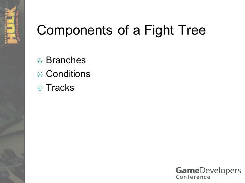 Components of a Fight Tree Branches Conditions Tracks