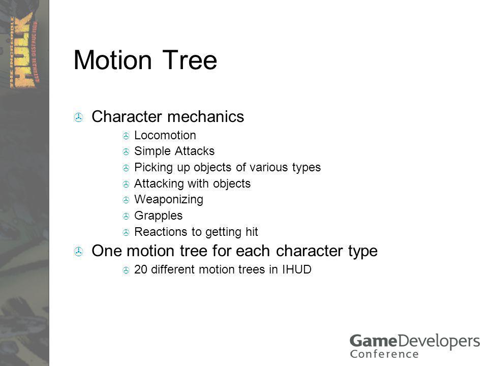 Motion Tree Character mechanics Locomotion Simple Attacks Picking up objects of various types Attacking with objects Weaponizing Grapples Reactions to getting hit One motion tree for each character type 20 different motion trees in IHUD