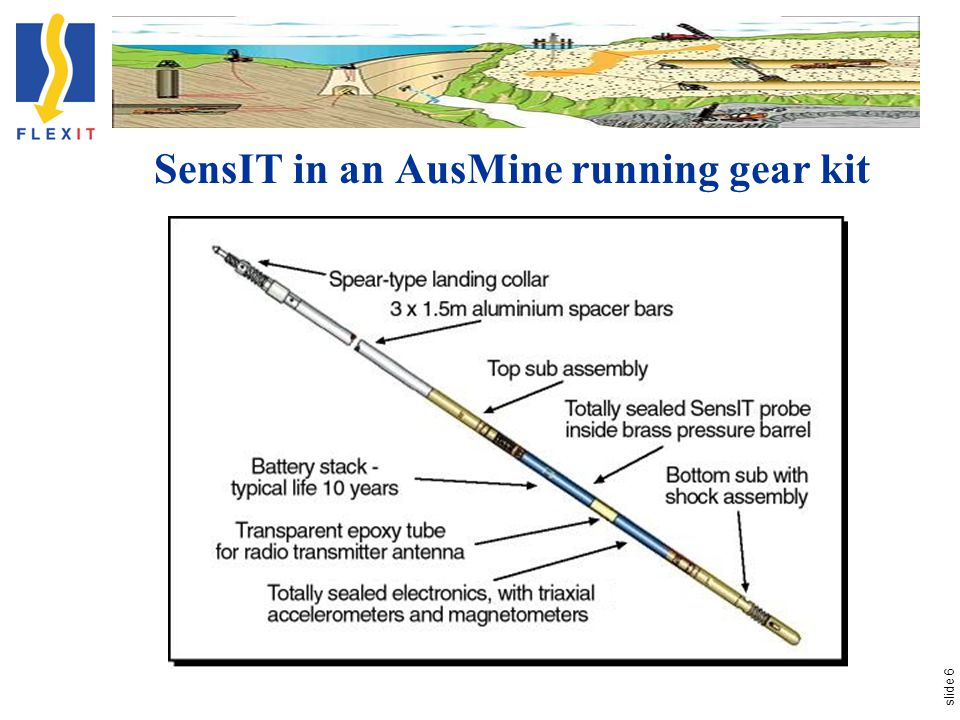 slide 6 SensIT in an AusMine running gear kit