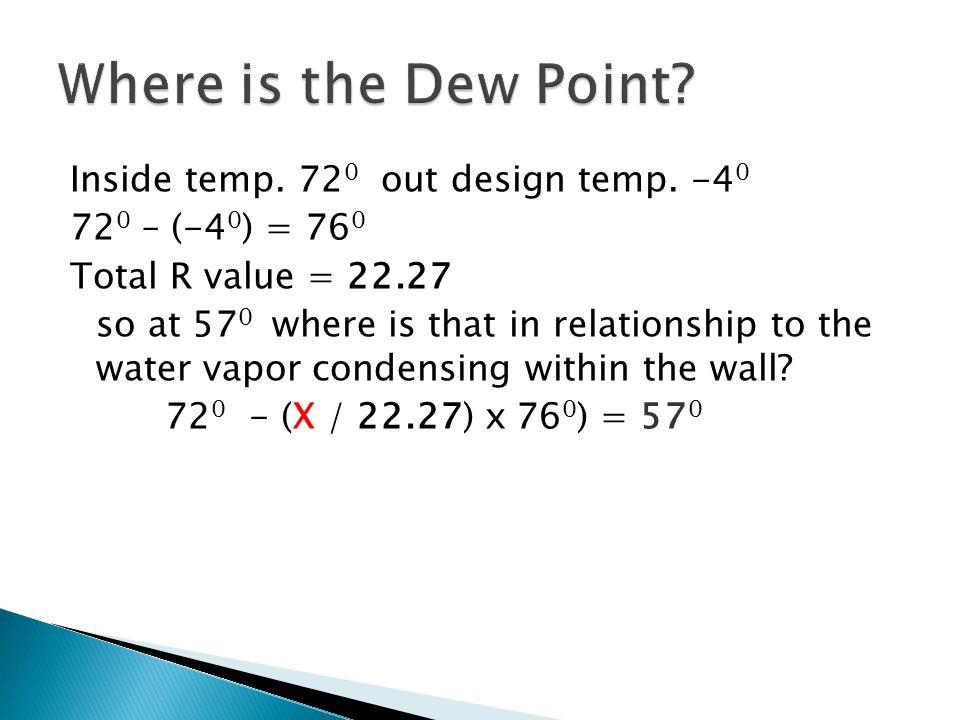 Remember …..57 0 = Saturation Temperature.