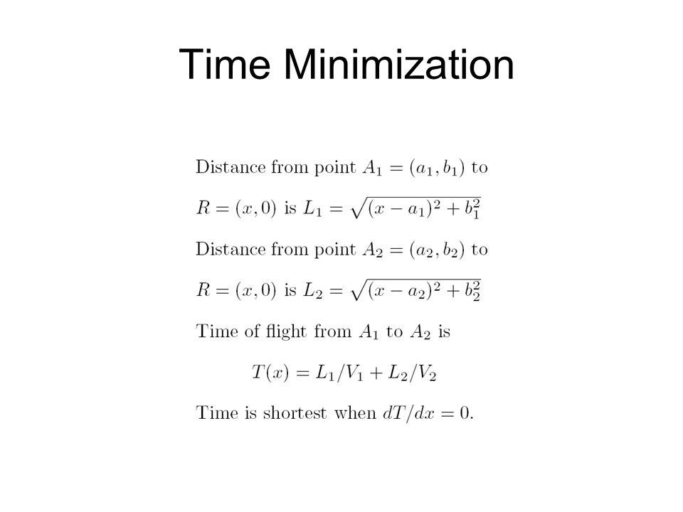 Time Minimization