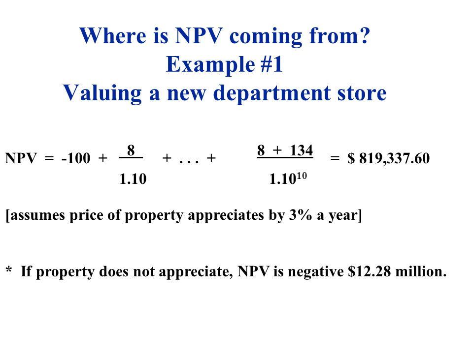 Where is NPV coming from? Example #1 Valuing a new department store NPV = -100 + +... + = $ 819,337.60 [assumes price of property appreciates by 3% a