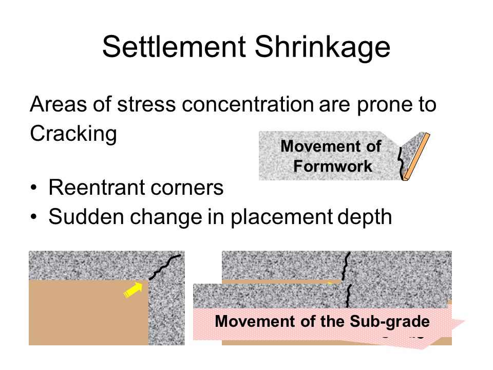 Settlement Shrinkage Areas of stress concentration are prone to Cracking Reentrant corners Sudden change in placement depth Movement of Formwork sub-grade Settlement of the Movement of the Sub-grade