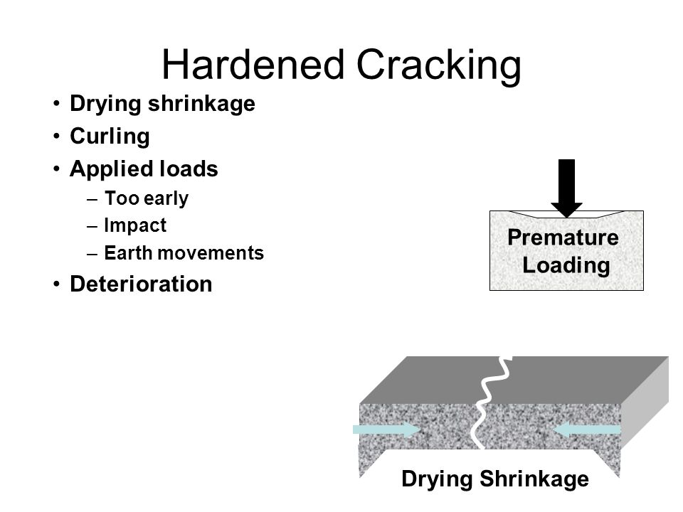 Drying shrinkage Curling Applied loads –Too early –Impact –Earth movements Deterioration Drying Shrinkage Hardened Cracking Premature Loading
