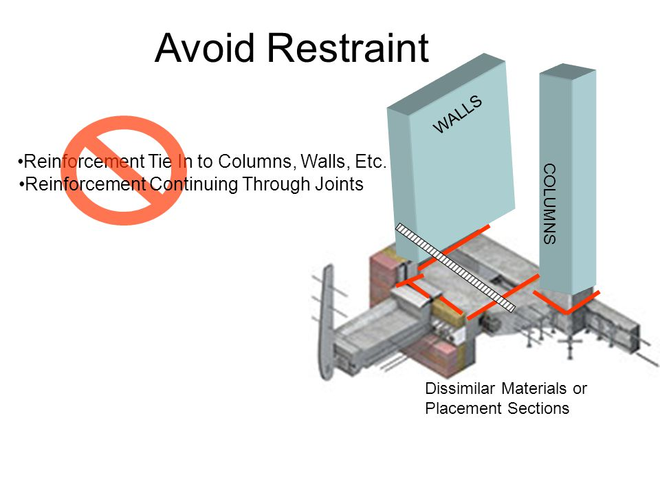 COLUMNS WALLS Dissimilar Materials or Placement Sections Reinforcement Tie In to Columns, Walls, Etc.