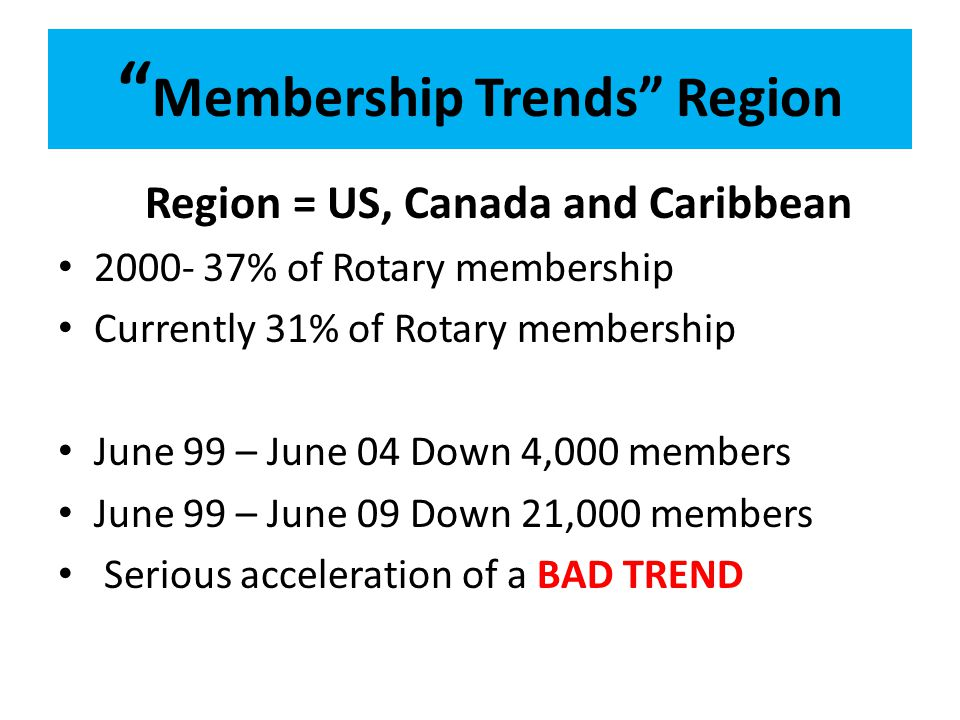 Membership Trends Region Region = US, Canada and Caribbean 2000- 37% of Rotary membership Currently 31% of Rotary membership June 99 – June 04 Down 4,000 members June 99 – June 09 Down 21,000 members Serious acceleration of a BAD TREND