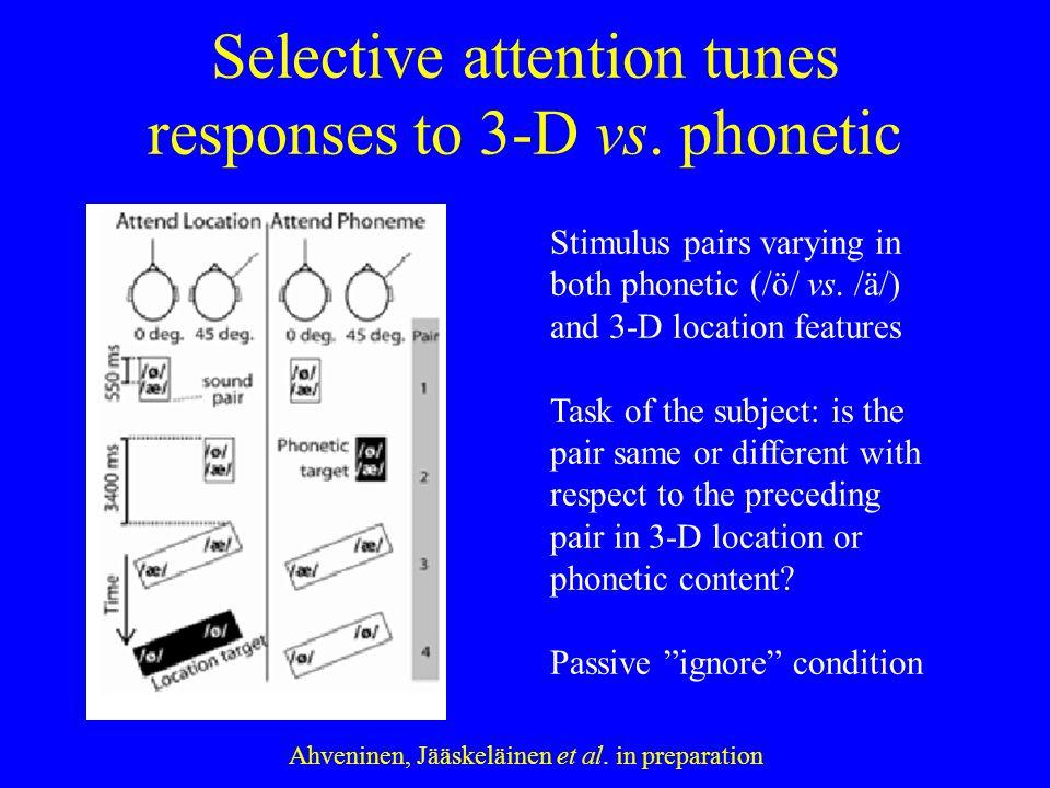 Selective attention tunes responses to 3-D vs. phonetic Ahveninen, Jääskeläinen et al.