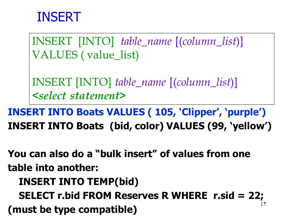 INSERT INSERT INTO Boats VALUES ( 105, Clipper, purple) INSERT INTO Boats (bid, color) VALUES (99, yellow) You can also do a bulk insert of values fro