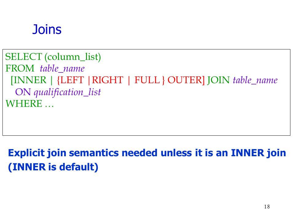 Joins Explicit join semantics needed unless it is an INNER join (INNER is default) SELECT (column_list) FROM table_name [INNER | {LEFT |RIGHT | FULL }