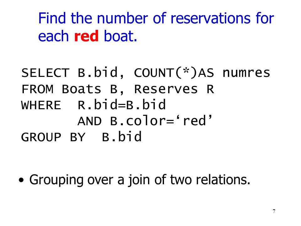 SELECT B.bid, COUNT (*) AS scount FROM Boats B, Reserves R WHERE R.bid=B.bid AND B.color=red GROUP BY B.bid 1 2 answer 8