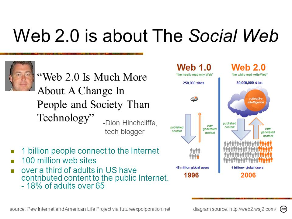 Web 2.0 is about The Social Web diagram source: http://web2.wsj2.com/ Web 2.0 Is Much More About A Change In People and Society Than Technology 1 bill