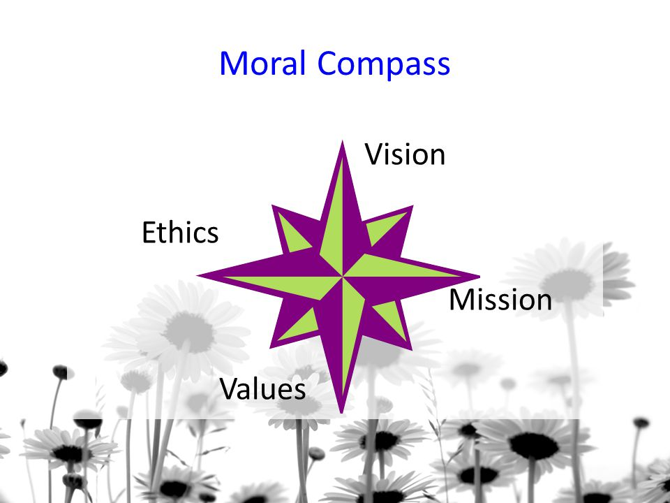Moral Compass Mission Values Ethics Vision