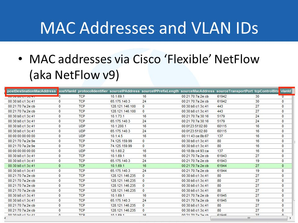 SHARKFEST 10 | Stanford University | June 14–17, 2010 MAC Addresses and VLAN IDs MAC addresses via Cisco Flexible NetFlow (aka NetFlow v9)