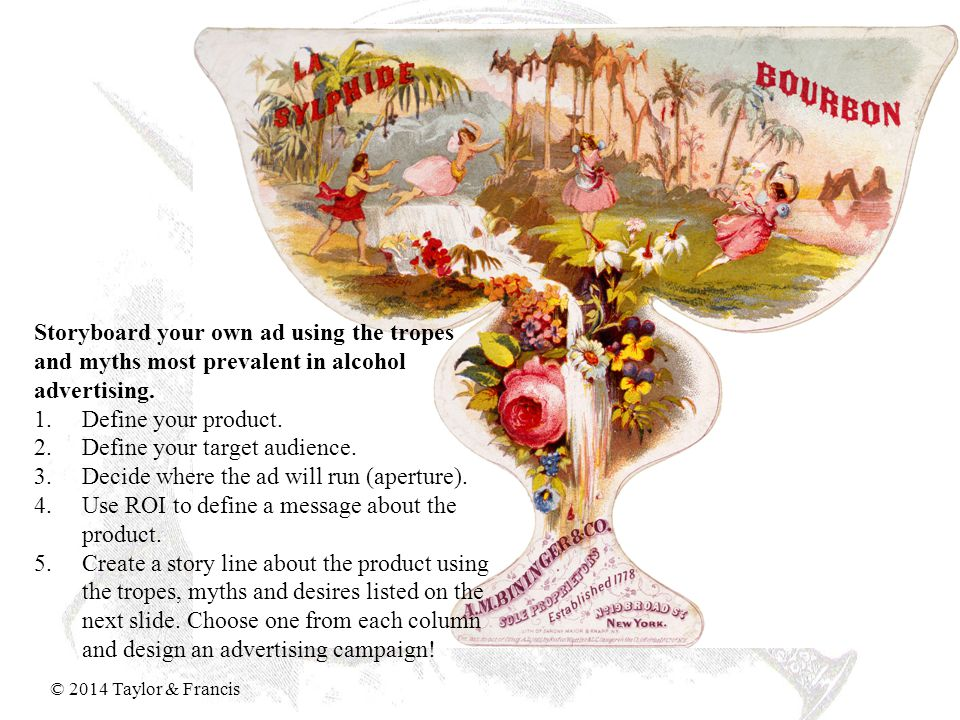 Storyboard your own ad using the tropes and myths most prevalent in alcohol advertising. 1.Define your product. 2.Define your target audience. 3.Decid