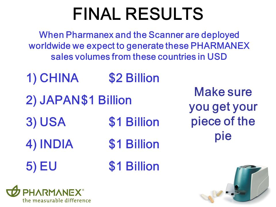 Work Local - Grow Global FINAL RESULTS 1)CHINA$2 Billion 2)JAPAN$1 Billion 3)USA$1 Billion 4)INDIA$1 Billion 5)EU$1 Billion When Pharmanex and the Sca