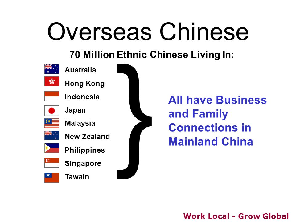 Work Local - Grow Global Overseas Chinese 70 Million Ethnic Chinese Living In: Australia Hong Kong Indonesia Japan Malaysia New Zealand Philippines Si